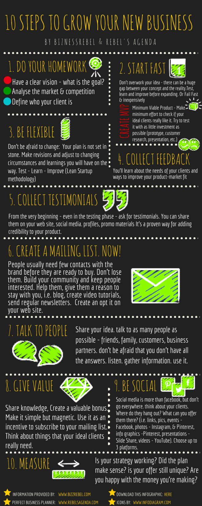 Rebels Agenda_10 steps to grow your bizness