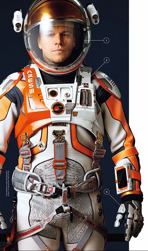 astronaut suit concept - photo #35