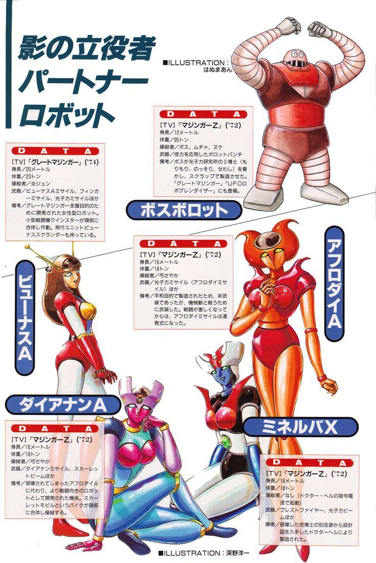Boss Borot, Aphrodai A, Minerva X, Dianan A & Venus Ace