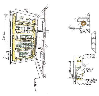 Smart kryddhylla på skåpdörren