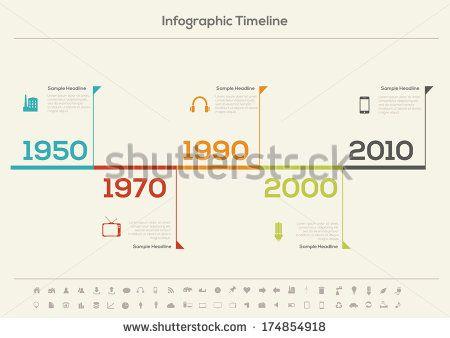infografia cronograma - Buscar con Google