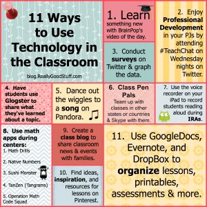 11 Ways to Use Technology in the Classroom - printable infographic highlights easy to implement tech strategies into classroom teaching. From the The Teachers' Lounge website/blog.