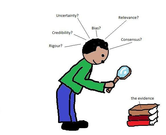 various benefits of custom essay writing service