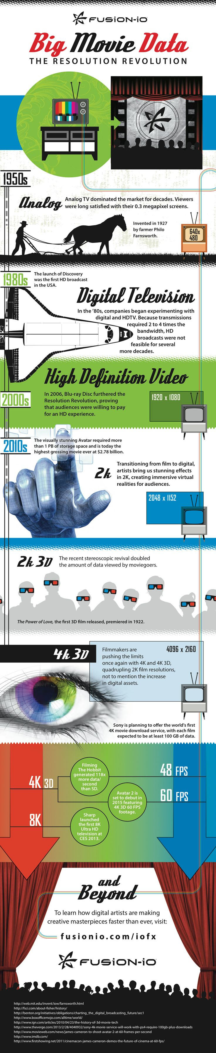 Hollywood's appetite for bigger screen resolutions pumps up the storage volume #infographic