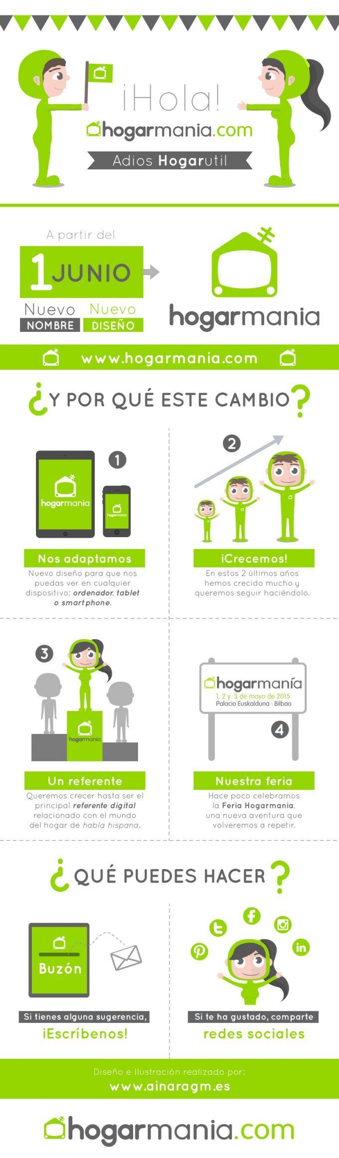 Hogarutil Ahora Sera Cambio De Nombre Redes Sociales Y Infografia
