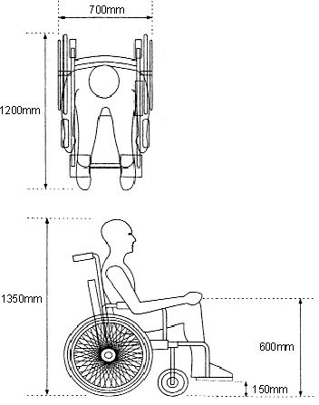 most trains can accommodate wheelchairs that are within the dimensions prescribed in government regulations covering public transport wide long