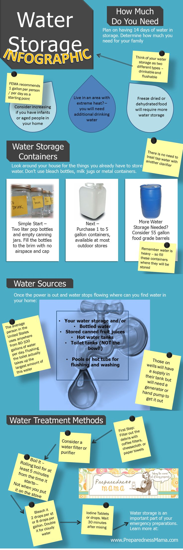 Water Storage Infographic - 72 Hour Kits -Emergency Preparedness - Preparedness Mama Need to PRINT this out & hang it in my storage room.