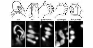 Informática e Tecnologia: Cientistas desenvolvem autenticação pela orelha pa...