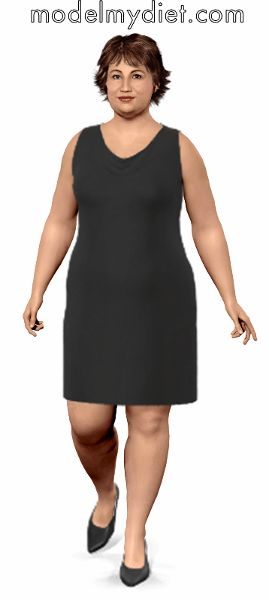 Model My Outfit | Virtual Dressing Room with Personal Stylist - Virtual Model