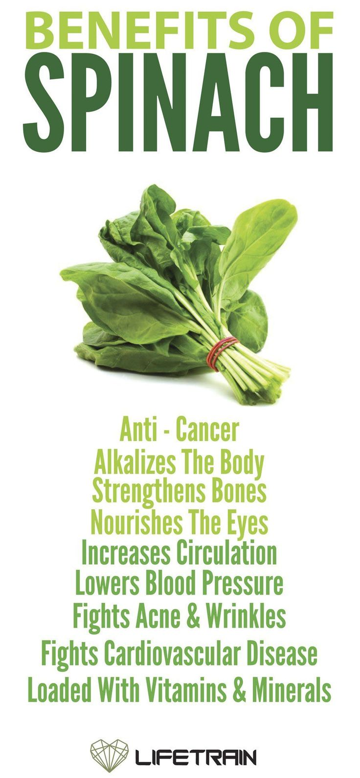 Benefits of Spinach. For more information, please visit www.unlimitedenergynow.com.