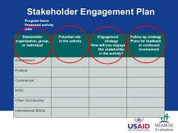 Best Stakeholder Analysis Templates Images On