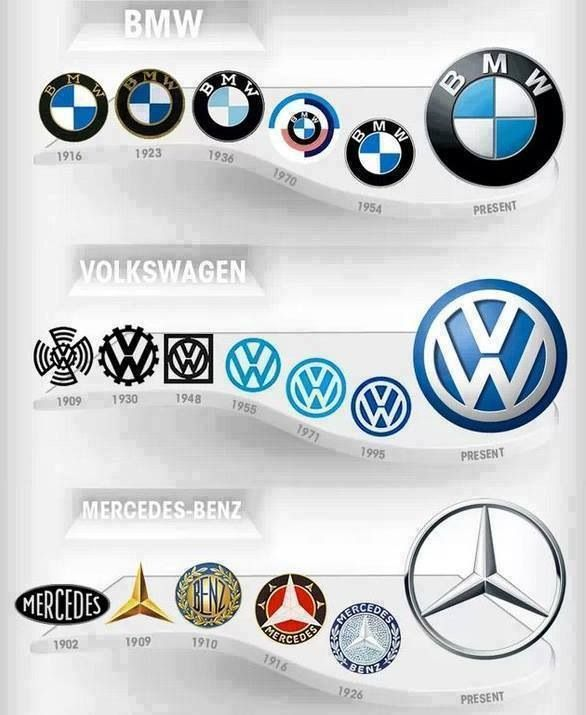 19 Best Images About Car Logos On Pinterest
