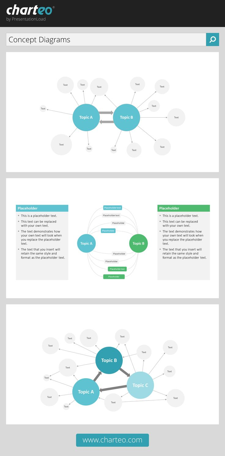 With these concept diagrams, you can structure more connected topics in one graphic.