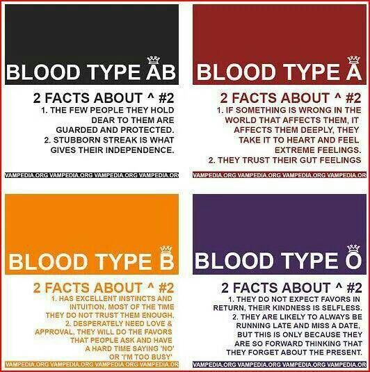 Eat For Your Blood Type Guidelines For The 4 Blood Type Diets
