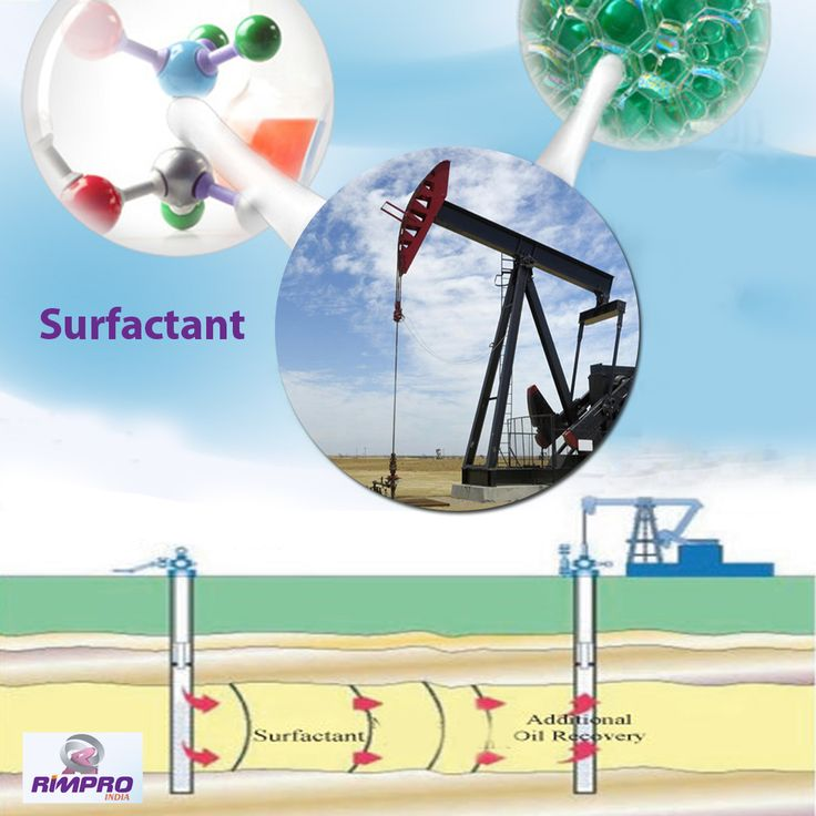 Surfactants are the specialty oilfield chemicals lowering the surface tension of a liquid or solid. Surfactants are used as wetting agents, emulsifiers, foaming agents, detergents and dispersants as per the different industrial applications. The ability of surfactant to influence the property of liquid or solid surfaces and interfaces have increased its wide industrial usage. Surfactants are applied at all stages of oilfield exploration process including oil recovery and processing, oil…