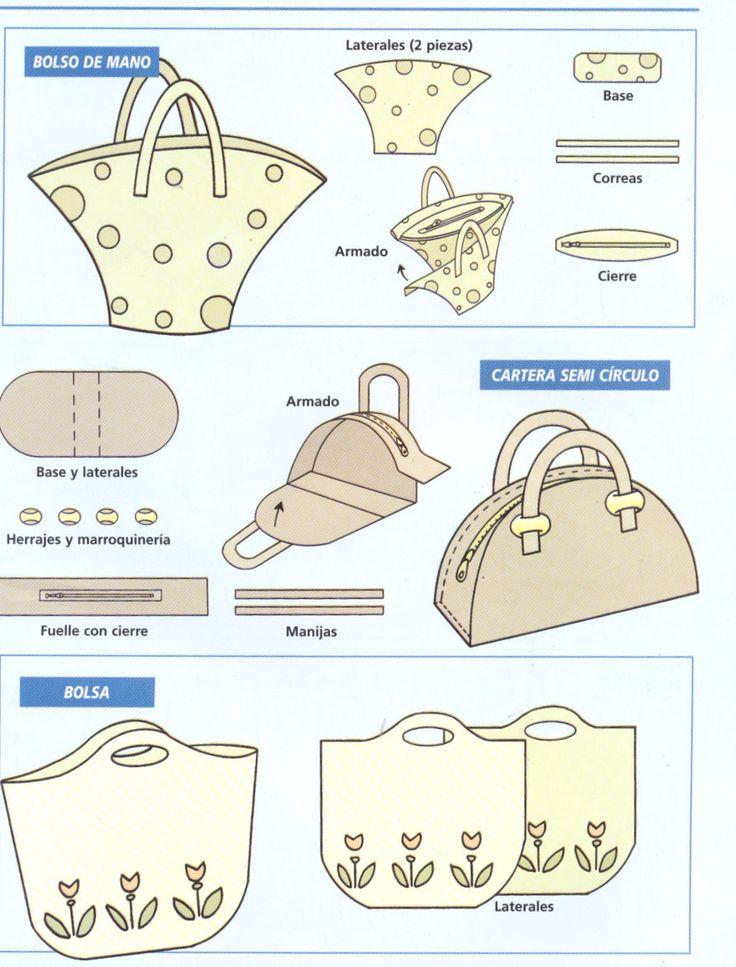 Moldes y patrones de bolsos y carteras gratis - Imagui
