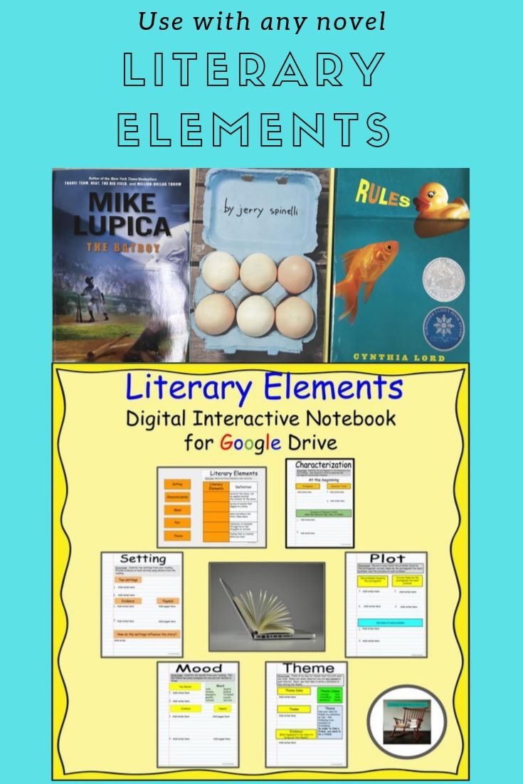Pin By Lively Literacy Rocks On Classroom Technology 21st Century Education Educational Reading Elementary Reading Teacher Classroom Elementary [ 1102 x 735 Pixel ]