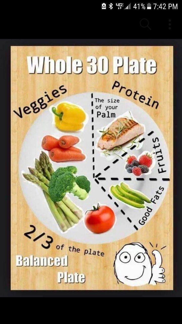 does the paleo diet work usda