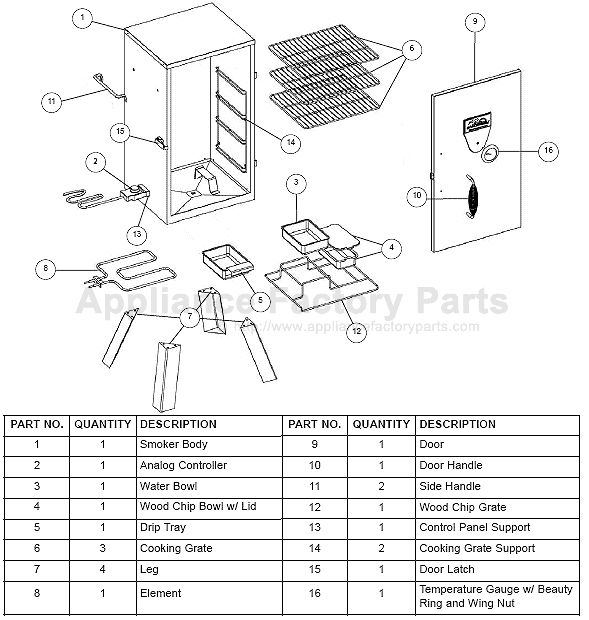 Masterbuilt Electric Smoker Parts Diagram