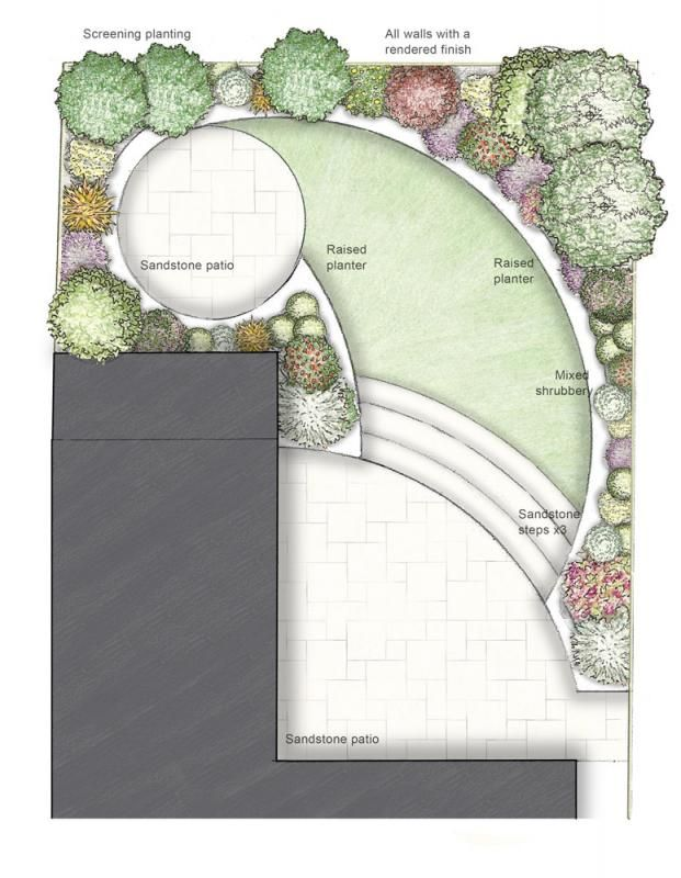 Family Garden Design. By Owen Chubb Garden Landscapes.
