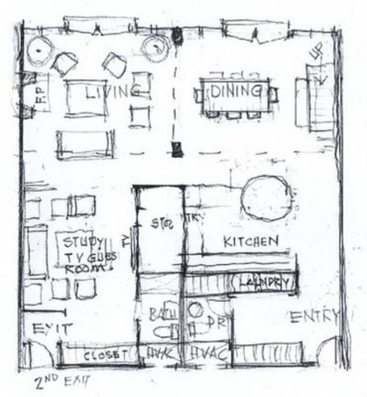 Interior Design Sketches – Novice Errors And Tips On Avoiding Them « Interior Design