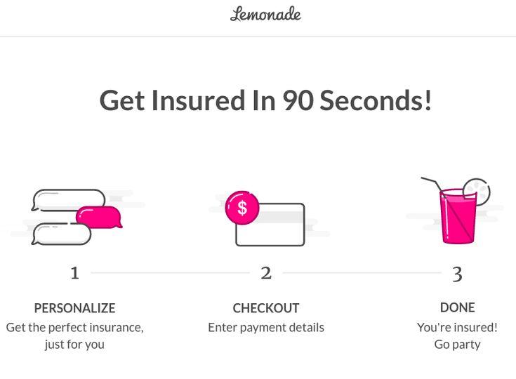 Lemonade renters homeowners insurance free 20 amazon