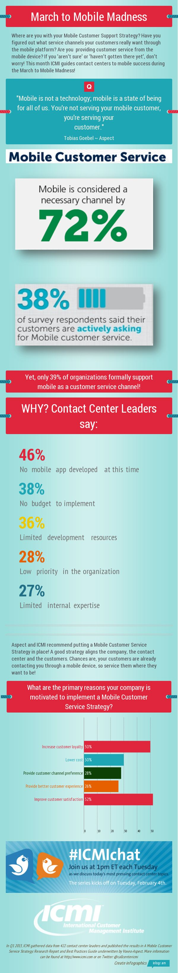 Where are you with your mobile customer support strategy? #mobile #cctr