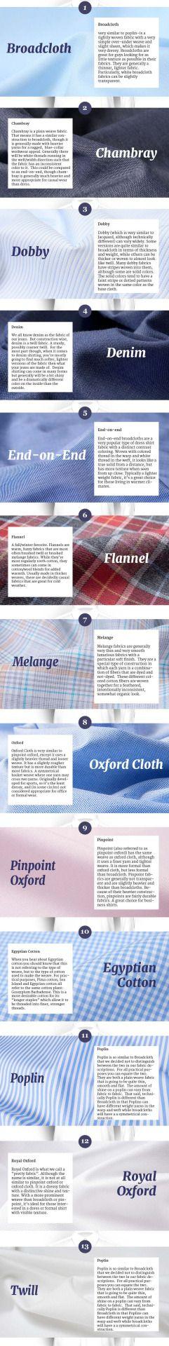 A visual glossary of dress shirt fabrics Via