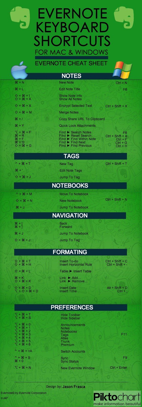 Evernote Keyboard Shortcuts for Mac & Windows Cheat Sheet Repinned by www.goodinklings.com #evernote #goodinklings #organizationtips