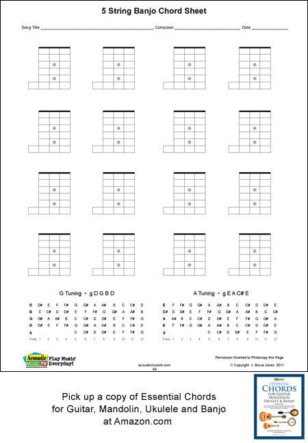 5 string banjo blank chord boxes | guitar and banjo | pinterest | banjos and boxes banjo fretboard diagram blank