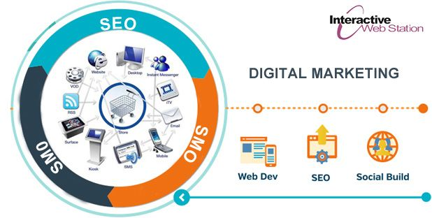 Are you looking for e-visibility? Small business houses have become almost insignificant if, It is important to understand that SEO helps increase the traffic on a website. Interactive Webstation is a Best SEO Services Company in Vadodara – India, professional seo company offering top organic seo services for businesses that want quick surge in traffic & online sales.