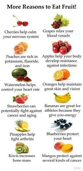 Why eat fruit