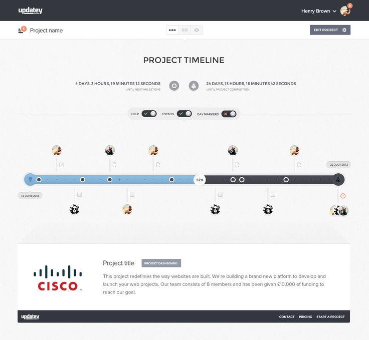64 Best Timelines Images On Pinterest Timeline Design, Graphics   Project  Timelines