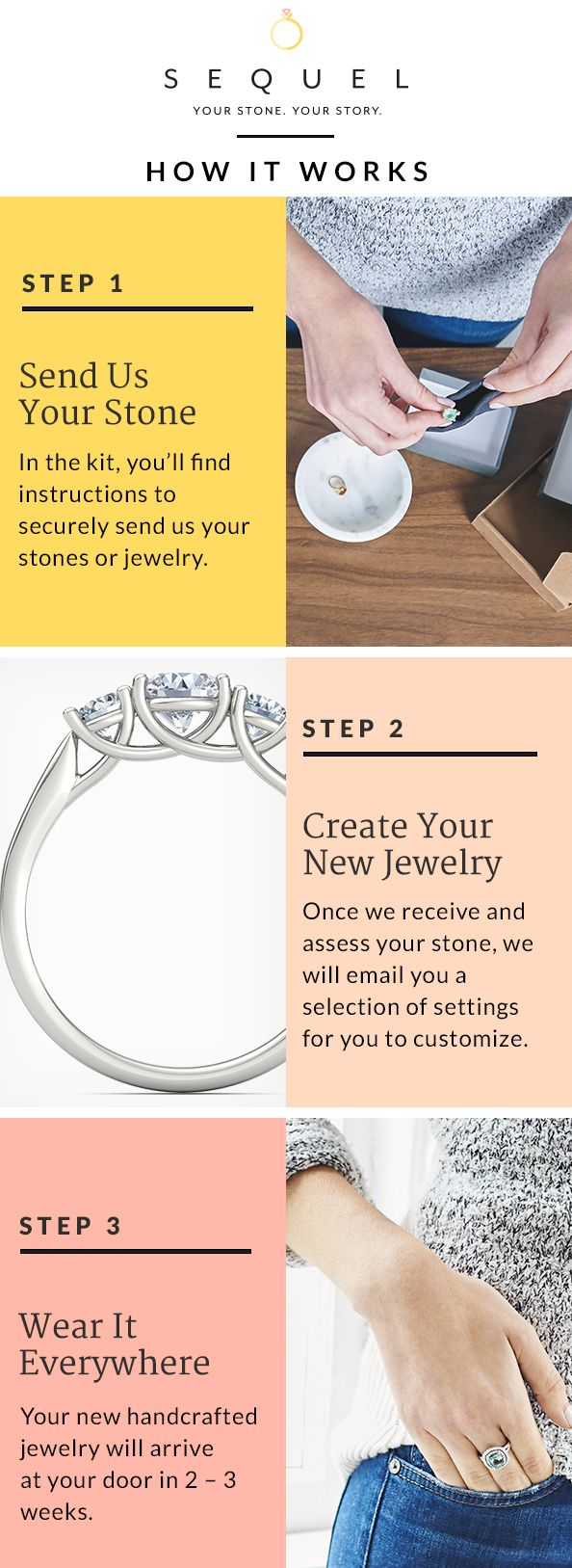 3 easy (and fun!) steps to create your dream piece. It's free to explore your options, and there's no obligation if you change your mind. Request your shipping kit today at http://sequel.gemvara.com!