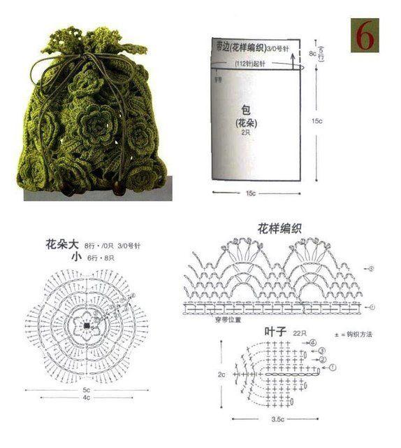 صور شنط كروشيه بالباترون طريقة عمل حقائب حريمي شيك بالباترون Crochet Bag Pattern Free Crochet Bag Crochet