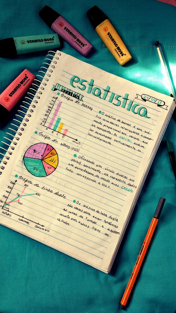 Estatística: GRÁFICOS. 📊 📉 | вдохновение | Ideias da ...