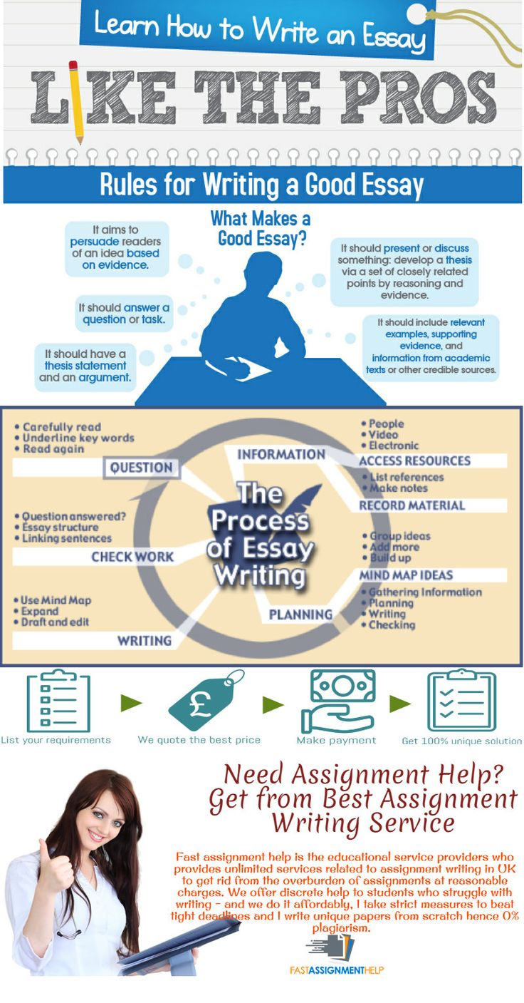 best images about assignment writing infographics writing an assignment can get boring especially if the topic is not of your interest