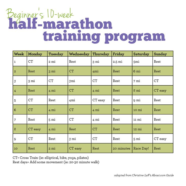 Beginners 10-Week Half Marathon Training Schedule--