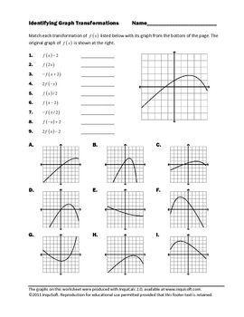 Identifying Graph Transformations Algebra 2 Pinterest Math