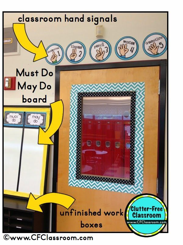 Easy way for students to stay on track AND have meaningful work to do when they are finished.