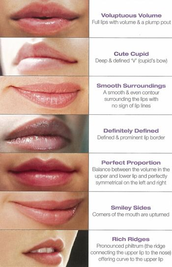 How do lip augmentation works? Learn more about who are the good candidates for lip augmentation. Call us to set an appointment with Dr. Thomas Taylor.