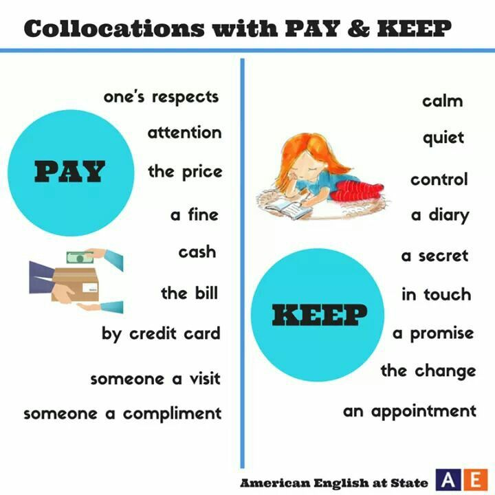 Difference between pay and keep in English - phrasal verbs