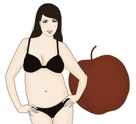 The Best Exercises For Apple-shaped Bodies - include 75 minutes of high intensity (ie jogging) or 150 minutes of moderate intensity (ie walking) aerobics per week plus 2 weekly sessions of resistence core-toning exercises   LIVESTRONG.COM