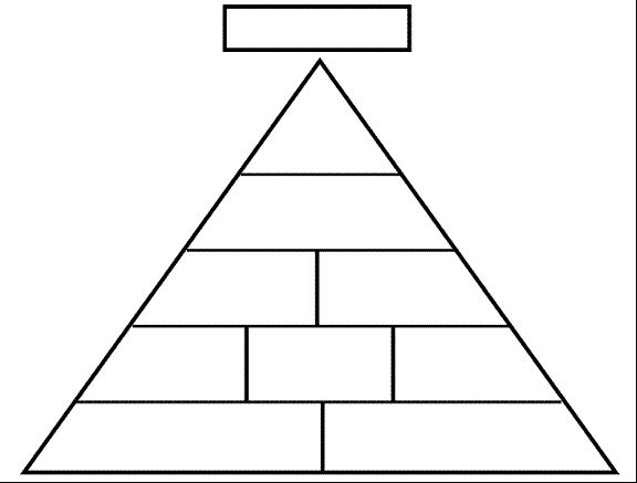 blank caste system pyramid - photo #6