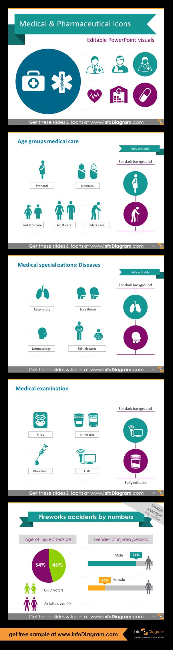 Health care icons. Age groups medical care: Prenatal, Neonatal, Kids, Adult, Elders. Diseases: Respiratory, Sore throat, Dermatology, Skin diseases. Medical examination: x-ray, urine test, blood test, usg. Infographics on fireworks injuries by numbers.