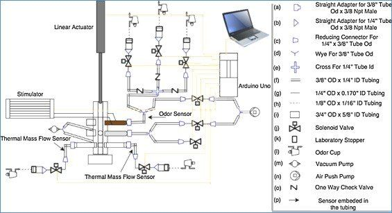 York Heat Pump Wiring Diagram : Diagram York Heat Pump