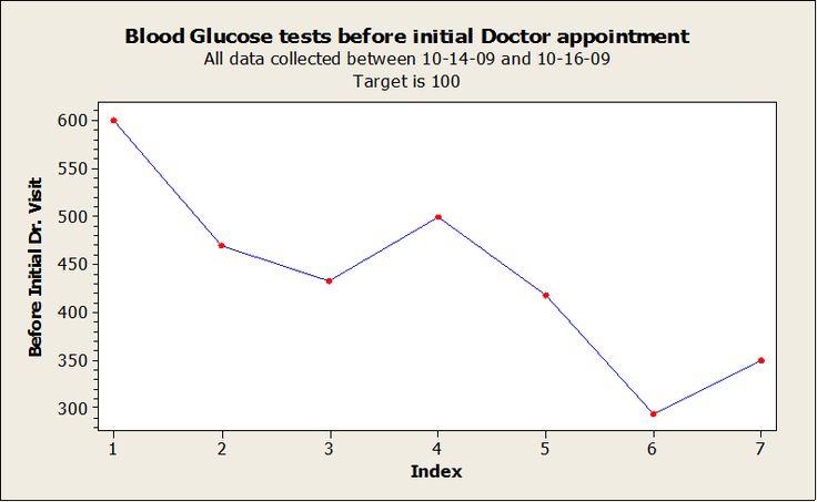 Diabetes Mellitus Type 2 *** Click image to review more details.