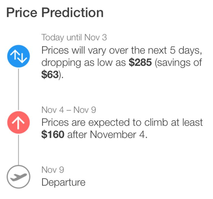 Bet You Didn't Know: Airfare Price Predictions and More with Hopper
