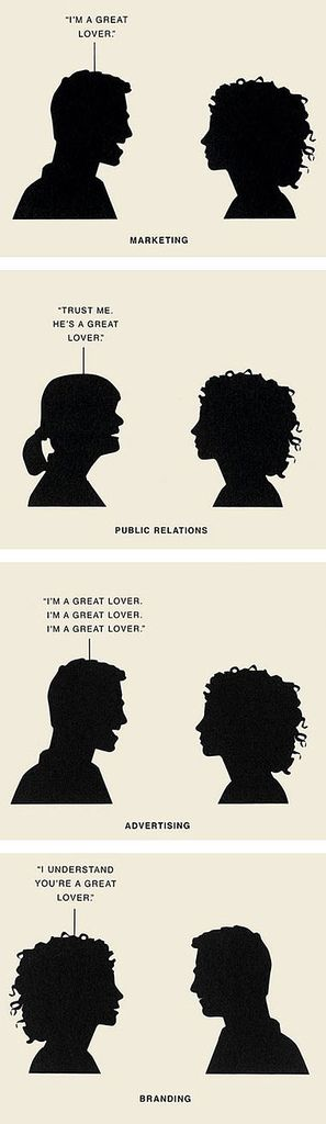 The difference between marketing, public relations, advertising and branding.