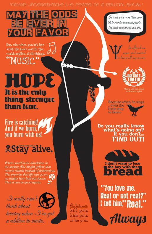 Katniss Everdeen Hunger Games Trilogy T-Shirt